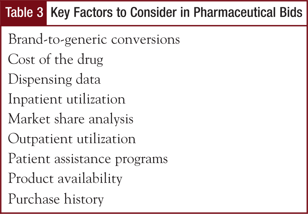 Table 3 - Key Factors to Consider in Pharmaceutical Bids